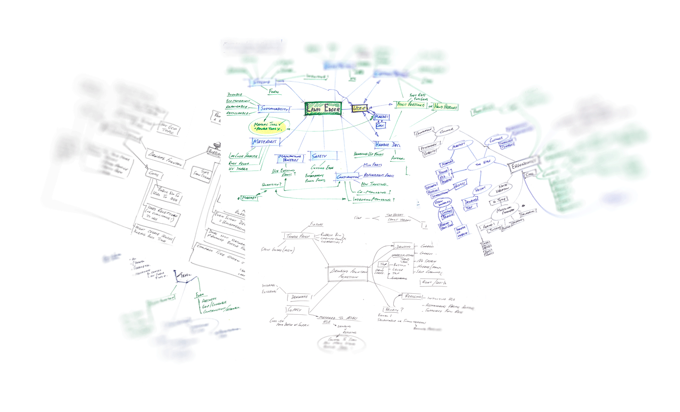 Mind-Map-combo